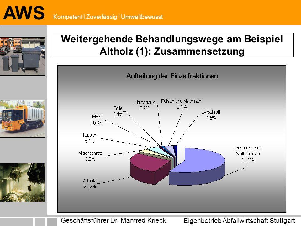 Eigenbetrieb Abfallwirtschaft Stuttgart Geschäftsführer Dr. Manfred Krieck AWS Kompetent I Zuverlässig I Umweltbewusst Weitergehende Behandlungswege a
