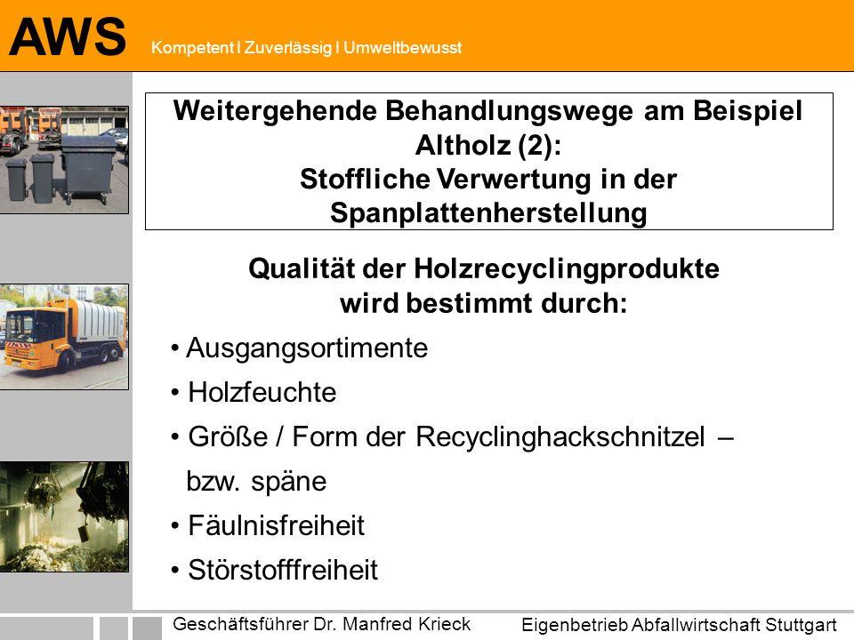 Eigenbetrieb Abfallwirtschaft Stuttgart Geschäftsführer Dr. Manfred Krieck AWS Kompetent I Zuverlässig I Umweltbewusst Ausgangsortimente Holzfeuchte G