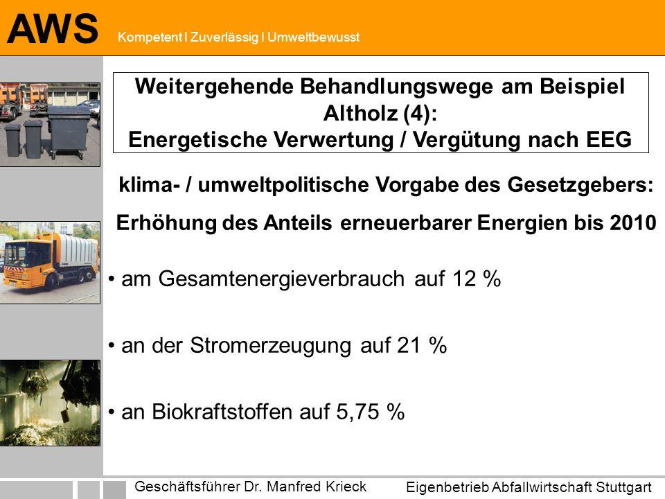 Eigenbetrieb Abfallwirtschaft Stuttgart Geschäftsführer Dr. Manfred Krieck AWS Kompetent I Zuverlässig I Umweltbewusst klima- / umweltpolitische Vorga