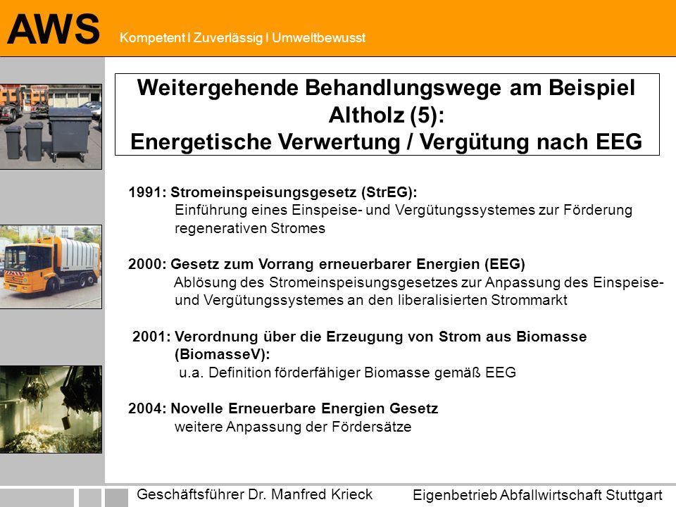 Eigenbetrieb Abfallwirtschaft Stuttgart Geschäftsführer Dr. Manfred Krieck AWS Kompetent I Zuverlässig I Umweltbewusst 1991: Stromeinspeisungsgesetz (