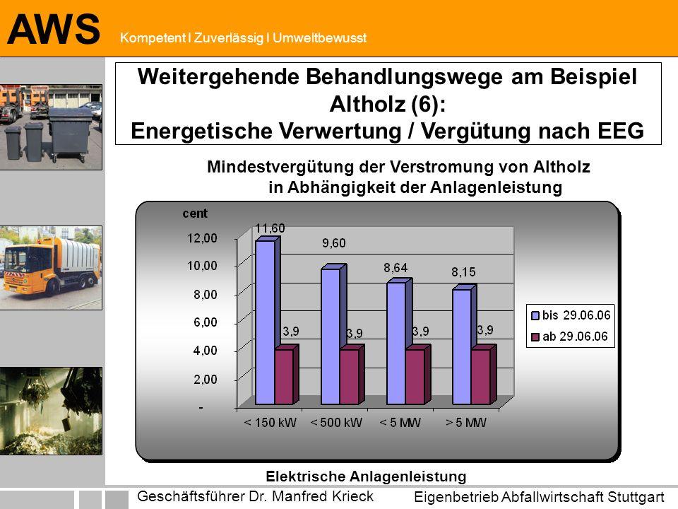 Eigenbetrieb Abfallwirtschaft Stuttgart Geschäftsführer Dr. Manfred Krieck AWS Kompetent I Zuverlässig I Umweltbewusst Mindestvergütung der Verstromun