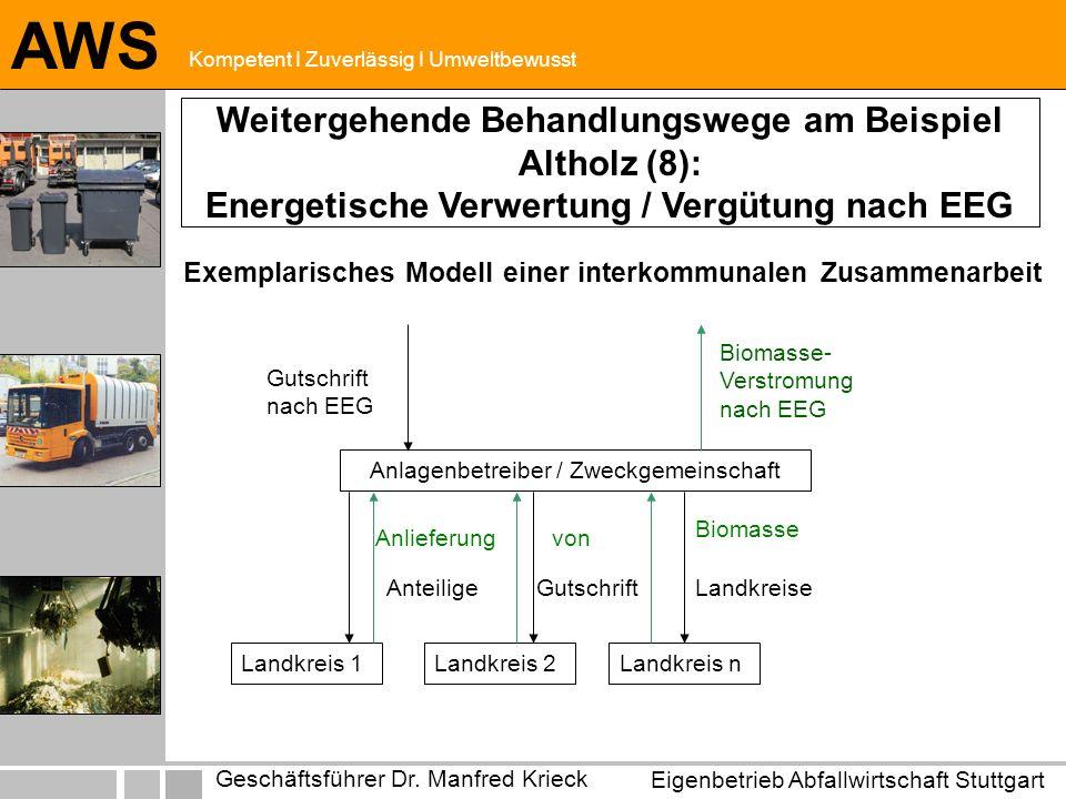 Eigenbetrieb Abfallwirtschaft Stuttgart Geschäftsführer Dr. Manfred Krieck AWS Kompetent I Zuverlässig I Umweltbewusst Anteilige Anlagenbetreiber / Zw