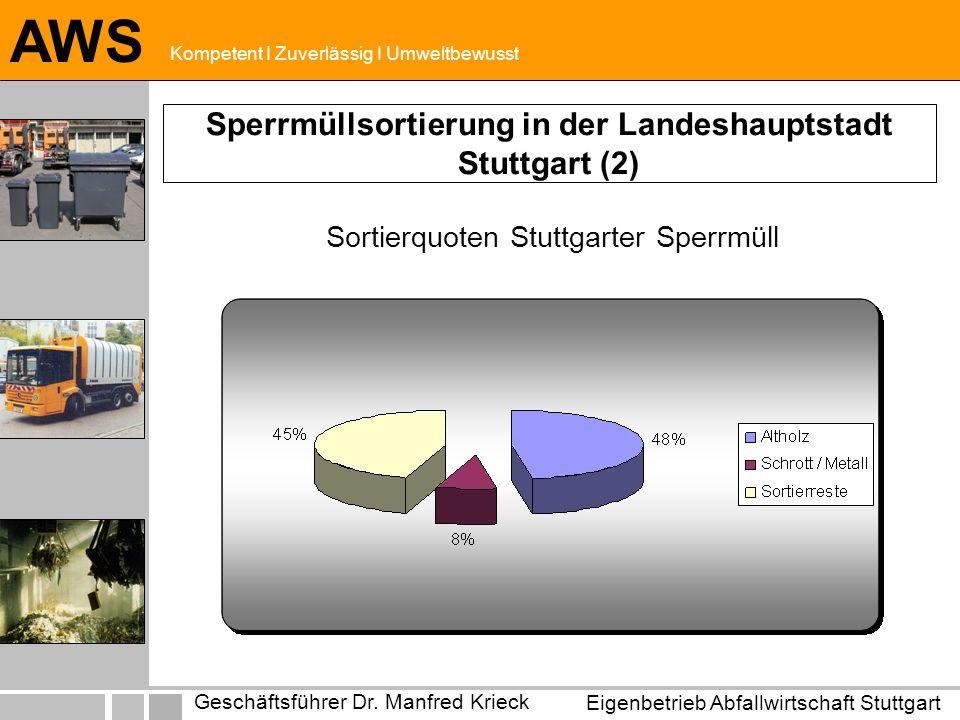 Eigenbetrieb Abfallwirtschaft Stuttgart Geschäftsführer Dr. Manfred Krieck AWS Kompetent I Zuverlässig I Umweltbewusst Sperrmüllsortierung in der Land