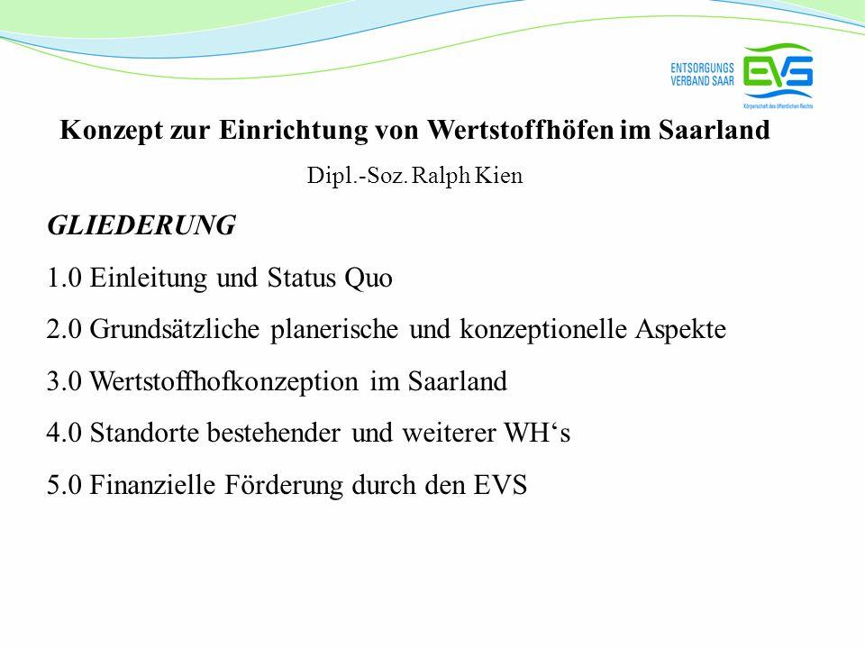 Konzept zur Einrichtung von Wertstoffhöfen im Saarland Dipl.-Soz. Ralph Kien GLIEDERUNG 1.0 Einleitung und Status Quo 2.0 Grundsätzliche planerische u
