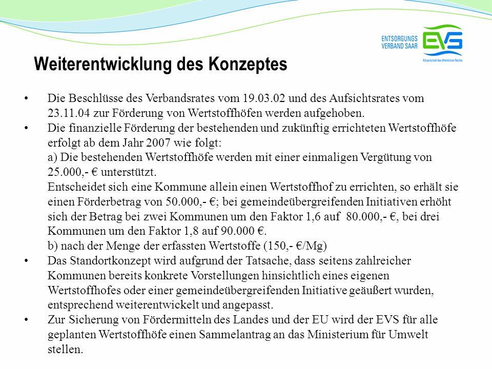Weiterentwicklung des Konzeptes Die Beschlüsse des Verbandsrates vom 19.03.02 und des Aufsichtsrates vom 23.11.04 zur Förderung von Wertstoffhöfen wer