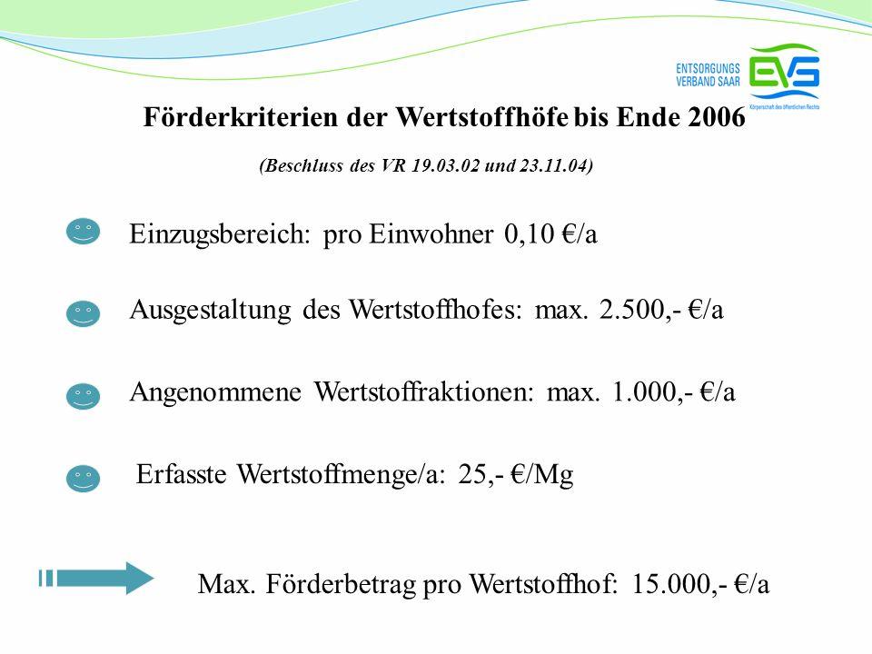 Förderkriterien der Wertstoffhöfe bis Ende 2006 (Beschluss des VR 19.03.02 und 23.11.04) Einzugsbereich: pro Einwohner 0,10 /a Ausgestaltung des Werts