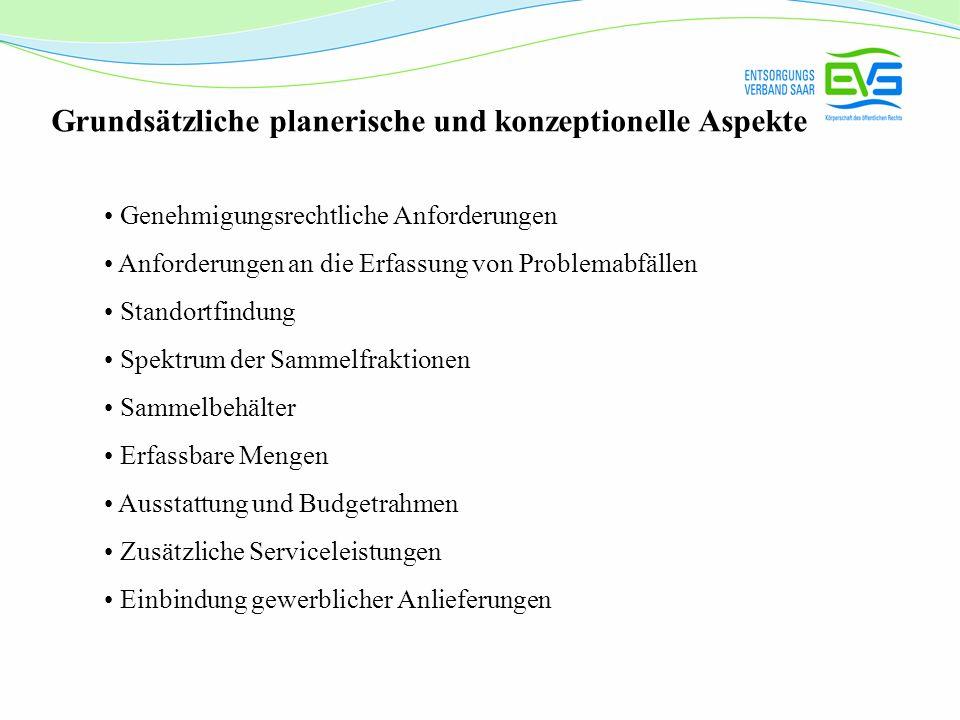 Wertstoffhofkonzeption für das Saarland Status Quo Anforderungsprofil von Wertstoffhöfen im Saarland Flächenbedarf Personelle Ausstattung Öffnungszeiten Spektrum Sammelfraktionen und –behälter Genehmigungsrechtliche und betriebliche Aspekte