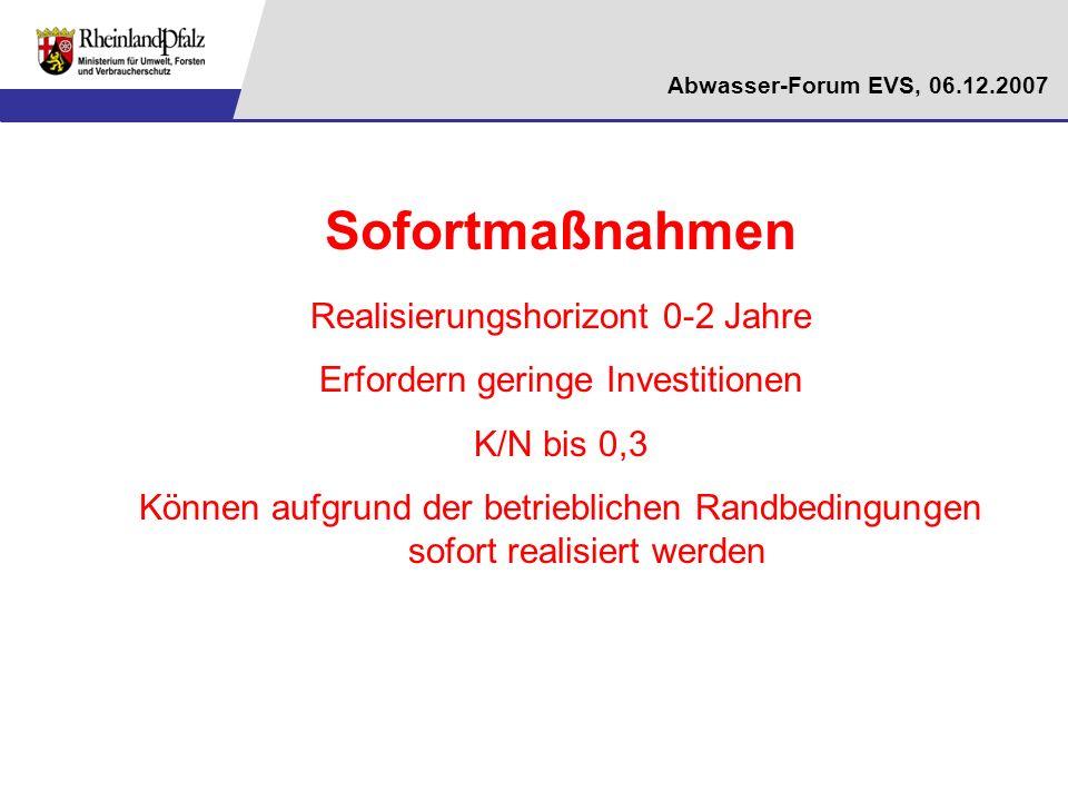 Abwasser-Forum EVS, 06.12.2007 Sofortmaßnahmen Realisierungshorizont 0-2 Jahre Erfordern geringe Investitionen K/N bis 0,3 Können aufgrund der betrieb