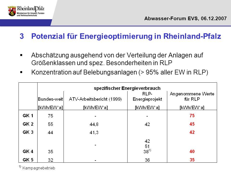 Abwasser-Forum EVS, 06.12.2007 3Potenzial für Energieoptimierung in Rheinland-Pfalz Abschätzung ausgehend von der Verteilung der Anlagen auf Größenkla