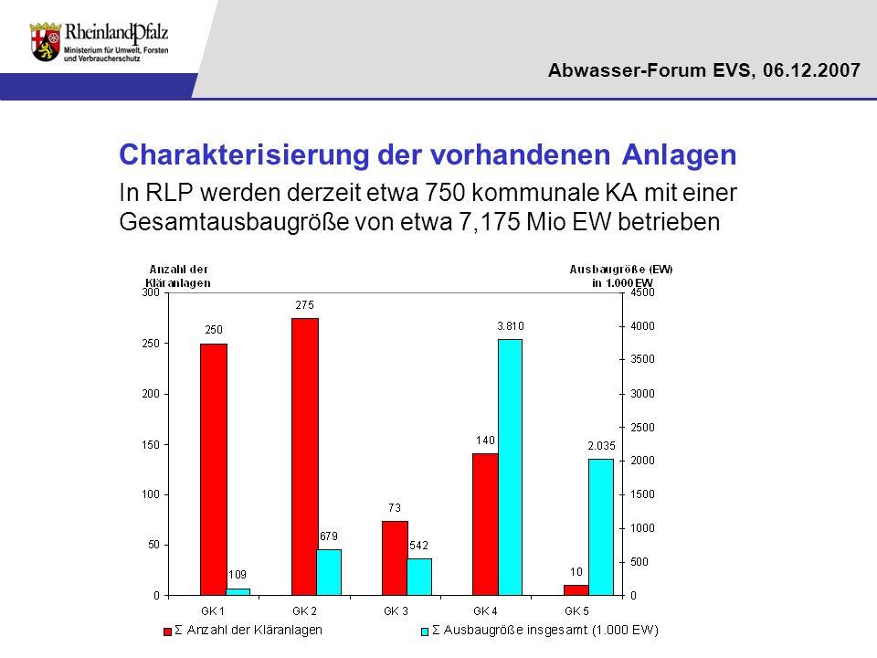 Abwasser-Forum EVS, 06.12.2007 Charakterisierung der vorhandenen Anlagen In RLP werden derzeit etwa 750 kommunale KA mit einer Gesamtausbaugröße von e