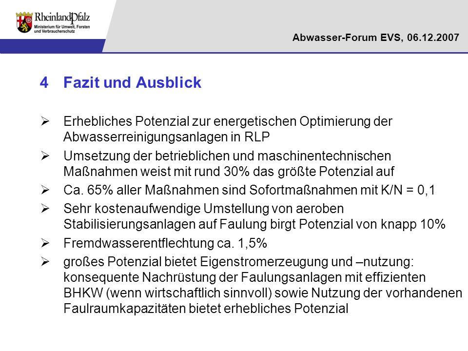Abwasser-Forum EVS, 06.12.2007 4Fazit und Ausblick Erhebliches Potenzial zur energetischen Optimierung der Abwasserreinigungsanlagen in RLP Umsetzung