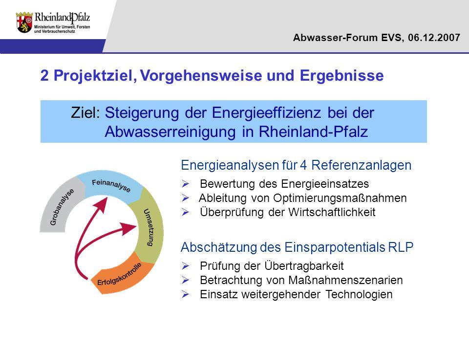 Abwasser-Forum EVS, 06.12.2007 Ziel: Steigerung der Energieeffizienz bei der Abwasserreinigung in Rheinland-Pfalz Energieanalysen für 4 Referenzanlage