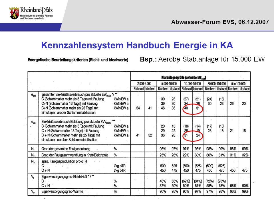 Abwasser-Forum EVS, 06.12.2007 Kennzahlensystem Handbuch Energie in KA Bsp.: Aerobe Stab.anlage für 15.000 EW