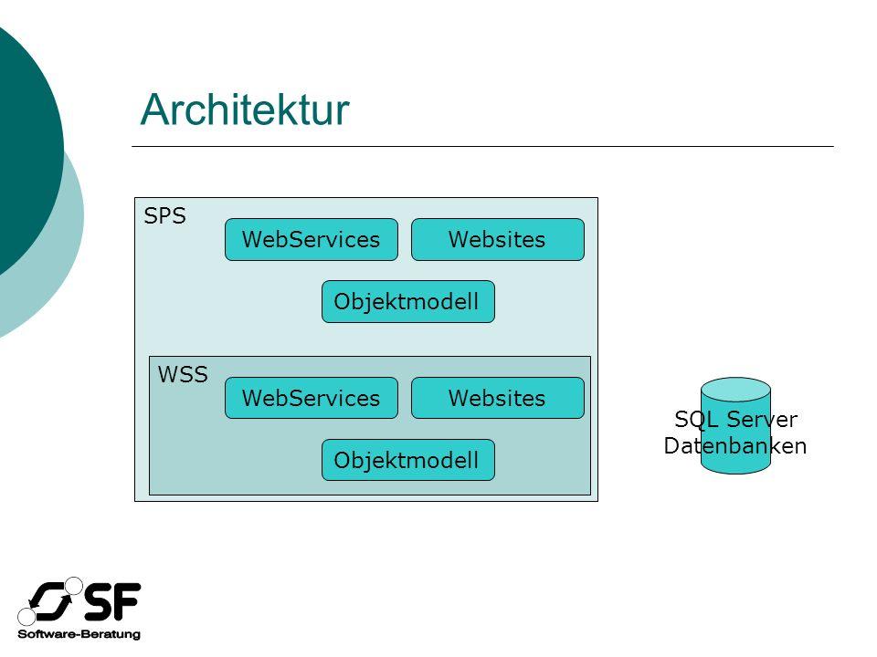 160.000 Dokumente Migrationsprojekt von einem Uralt- DMS auf SharePoint Portal Server Windows NT Server 4.0 SQL Server 6.5 ;-) 4 x Pentium III 700 MHz 4 GB RAM DMS hat völlig andere Struktur als SPS Eigene Benutzerverwaltung