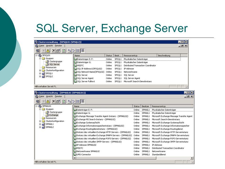 SQL Server, Exchange Server
