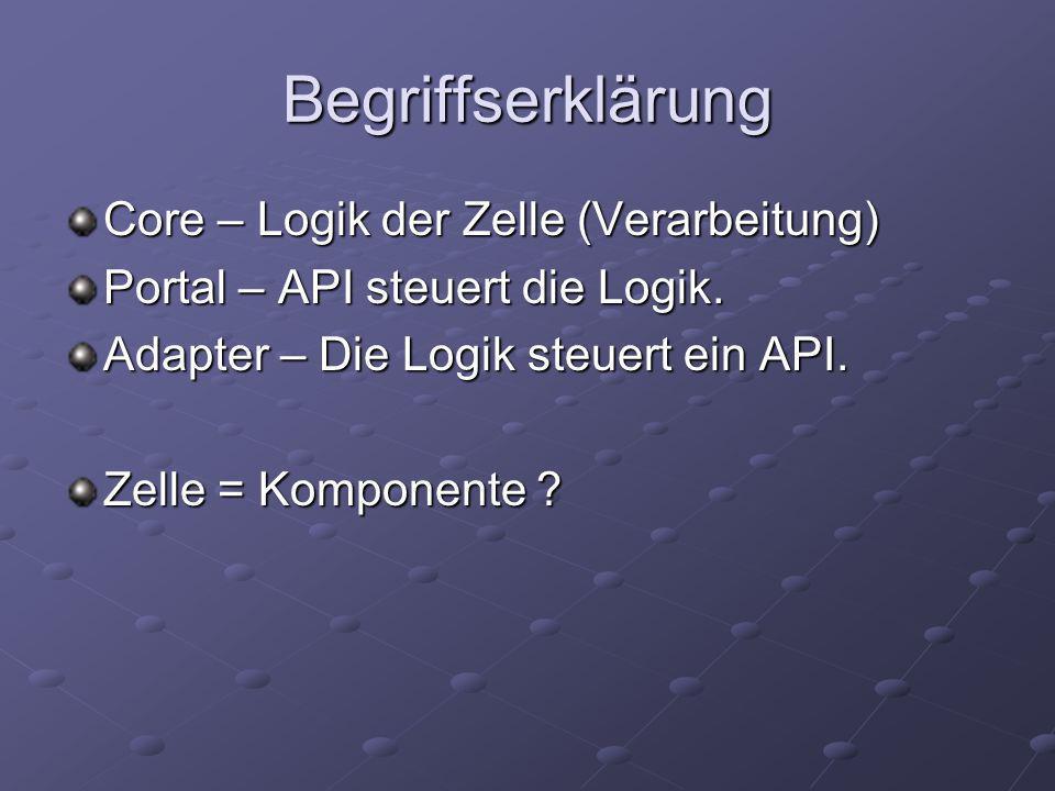 Begriffserklärung Core – Logik der Zelle (Verarbeitung) Portal – API steuert die Logik.