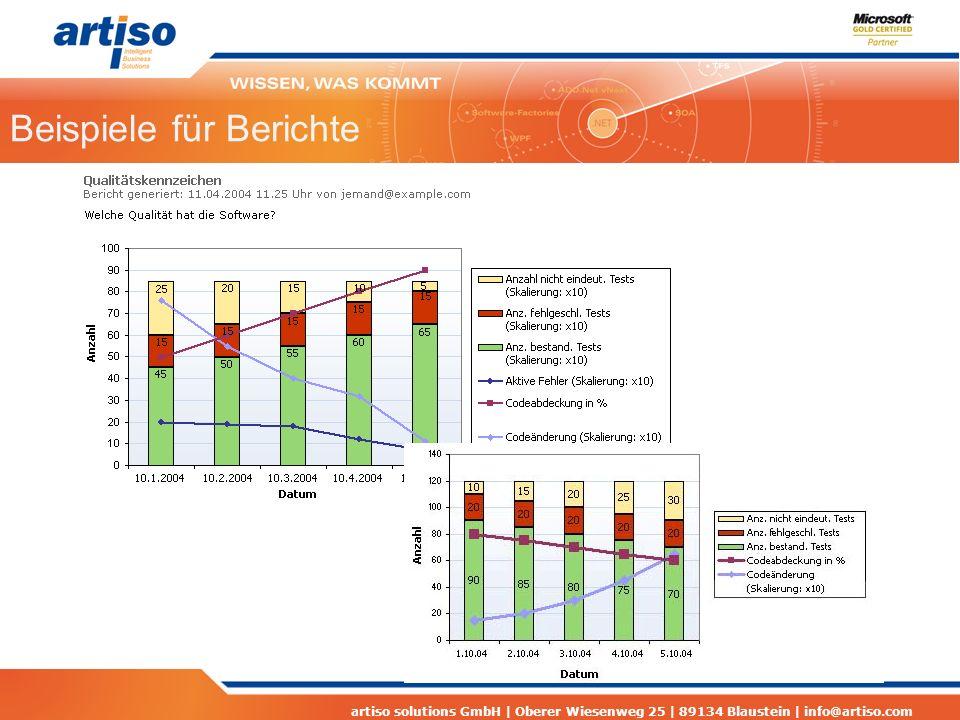 artiso solutions GmbH | Oberer Wiesenweg 25 | 89134 Blaustein | info@artiso.com Beispiele für Berichte