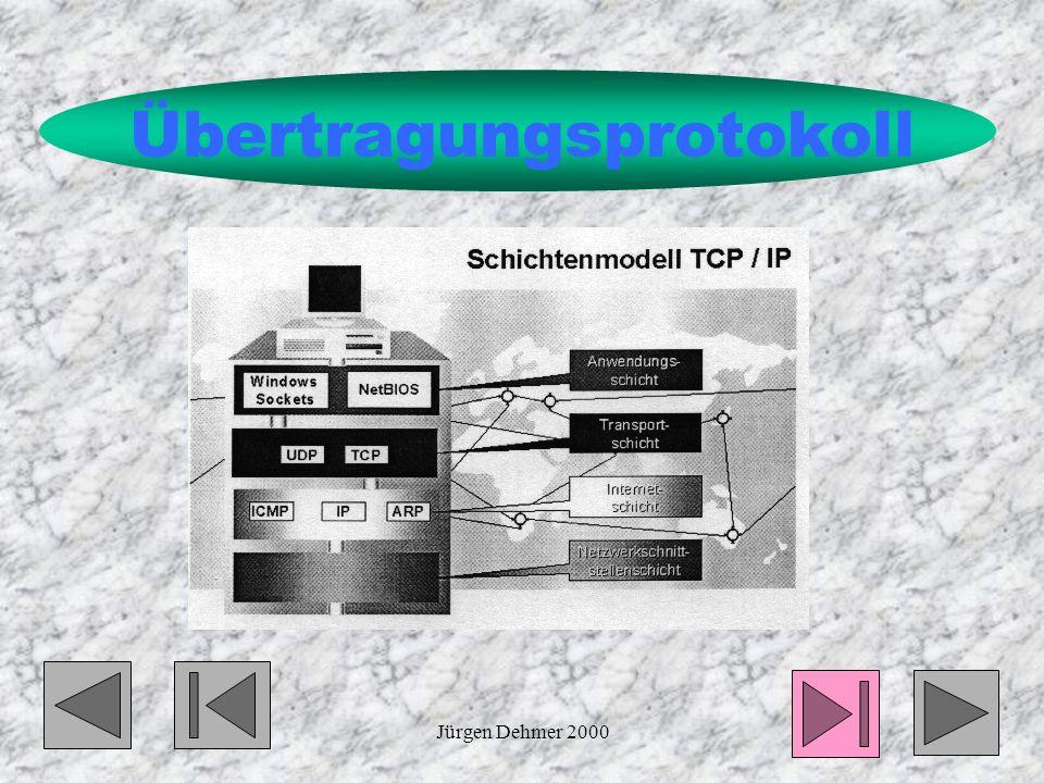 Jürgen Dehmer 20009 Übertragungsprotokoll Die Daten durchlaufen mehrere Schichten (Layer), von denen jede eine spezielle Aufgabe für die Paketversendu
