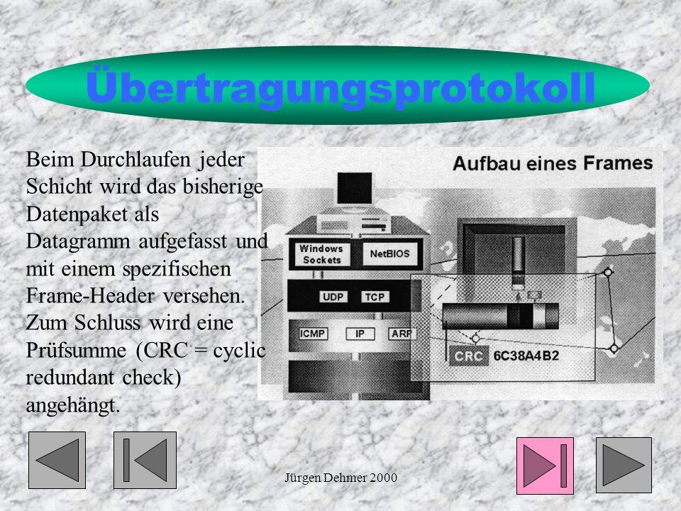 Jürgen Dehmer 200010 Übertragungsprotokoll