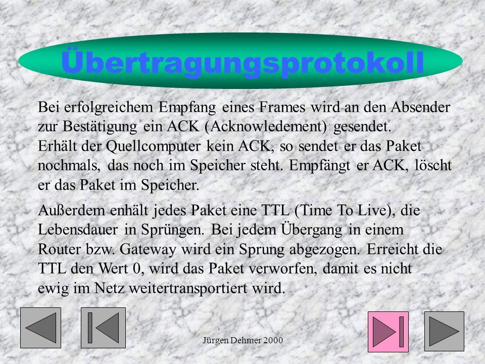 Jürgen Dehmer 200012 Übertragungsprotokoll Der Frame-Header enthält z.B. Informationen über das Ziel, die Herkunft und die Reihenfolgennummer des Pake