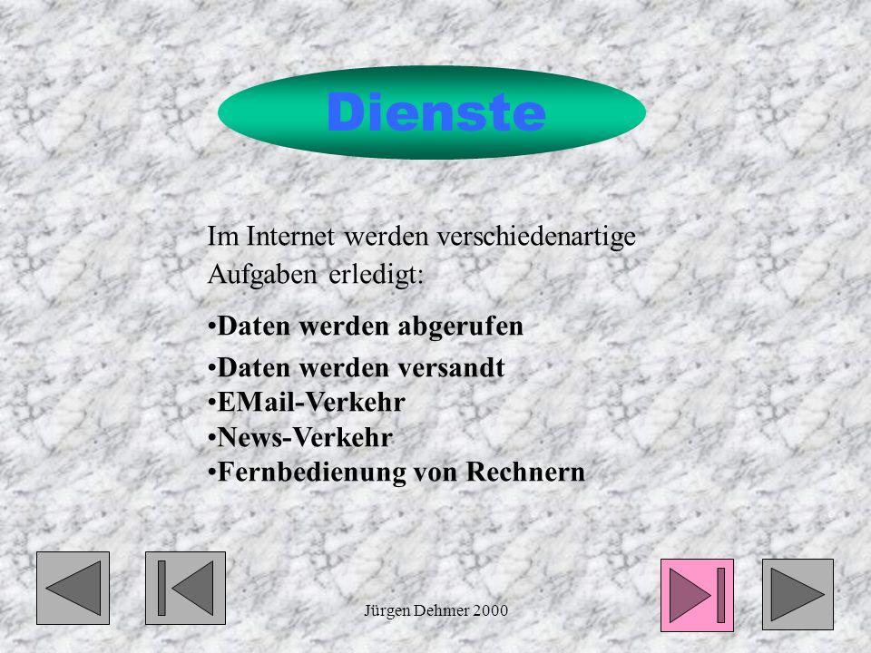 Jürgen Dehmer 200013 Übertragungsprotokoll Bei erfolgreichem Empfang eines Frames wird an den Absender zur Bestätigung ein ACK (Acknowledement) gesend
