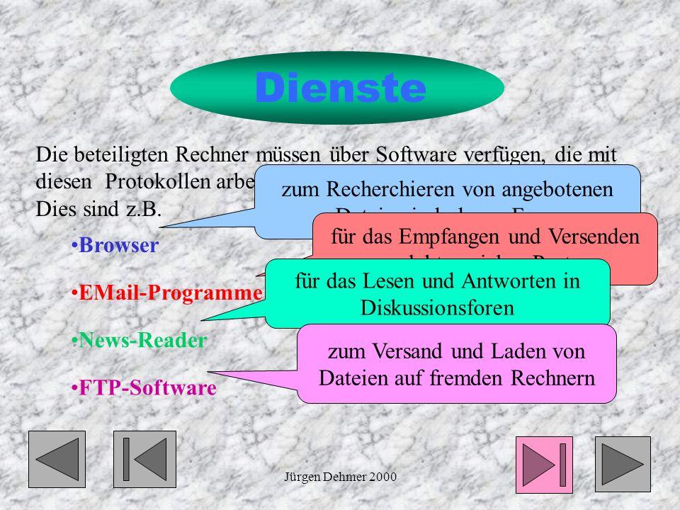 Jürgen Dehmer 200015 Dienste Hierfür sind unterschiedliche Protokolle vorgesehen, die für eine reibungslose Abwicklung sorgen. Insbesondere müssen die