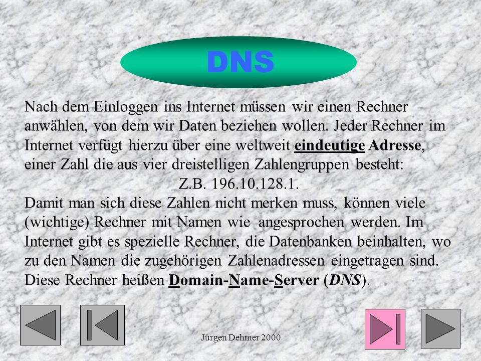 Jürgen Dehmer 200019 Dienste Server Proxy-Server leitet die Anfragen ins Internet und die Antworten zur anfragenden Arbeitsstation speichert angeforde