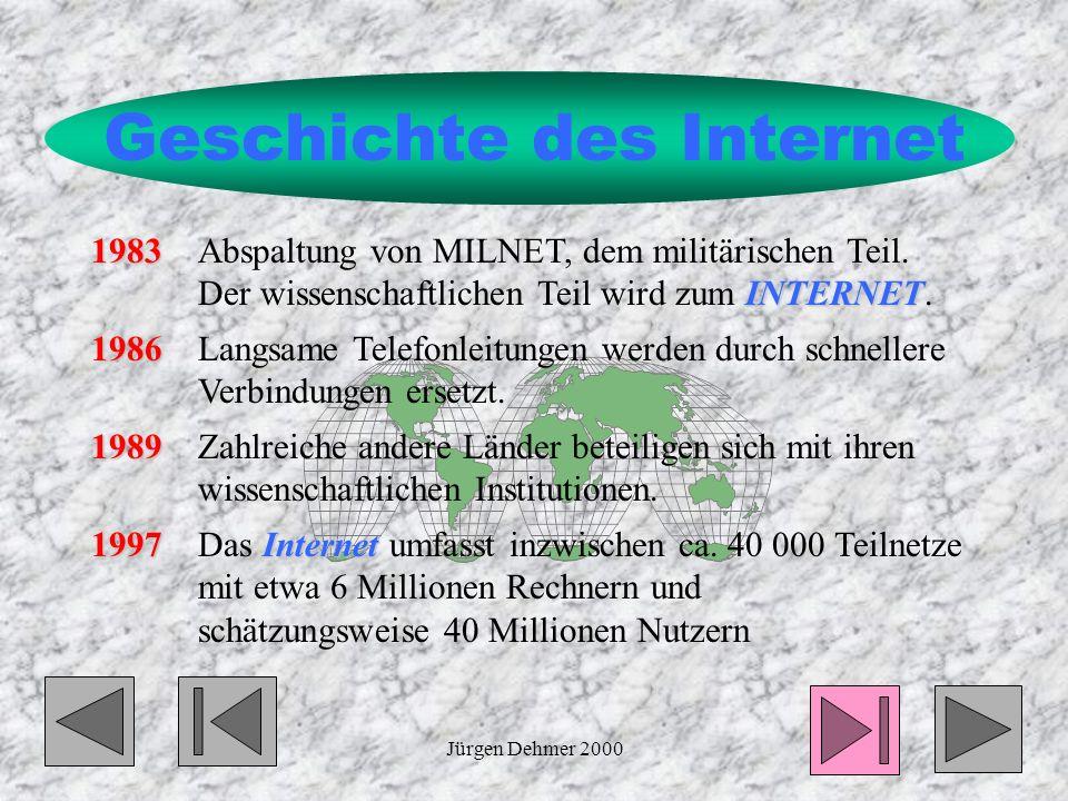 Jürgen Dehmer 20002 Geschichte des Internet 1969 1969In den USA soll eine kleine Zahl vorhandener teurer Rechner durch eine einfache Vernetzung besser