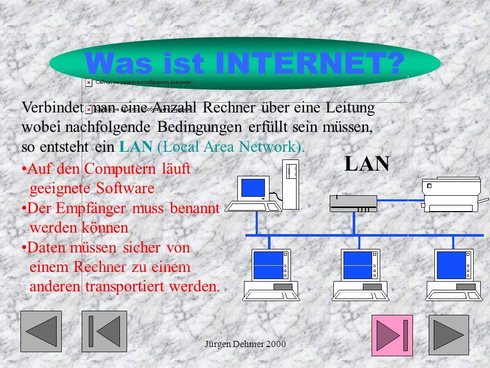 Jürgen Dehmer 20003 Geschichte des Internet 1983 1983Abspaltung von MILNET, dem militärischen Teil. INTERNET Der wissenschaftlichen Teil wird zum INTE