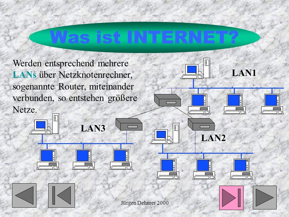 Jürgen Dehmer 20004 Was ist INTERNET? Verbindet man eine Anzahl Rechner über eine Leitung wobei nachfolgende Bedingungen erfüllt sein müssen, so entst