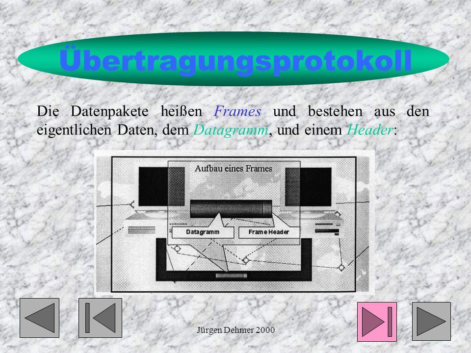 Jürgen Dehmer 20007 Übertragungsprotokoll Für den Datenübertrag, also z.B. den Versand einer E-Mail, werden diese in Pakete unterteilt, die für die An