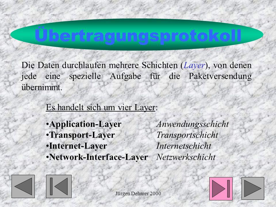 Jürgen Dehmer 20009 Übertragungsprotokoll Die Daten durchlaufen mehrere Schichten (Layer), von denen jede eine spezielle Aufgabe für die Paketversendung übernimmt.