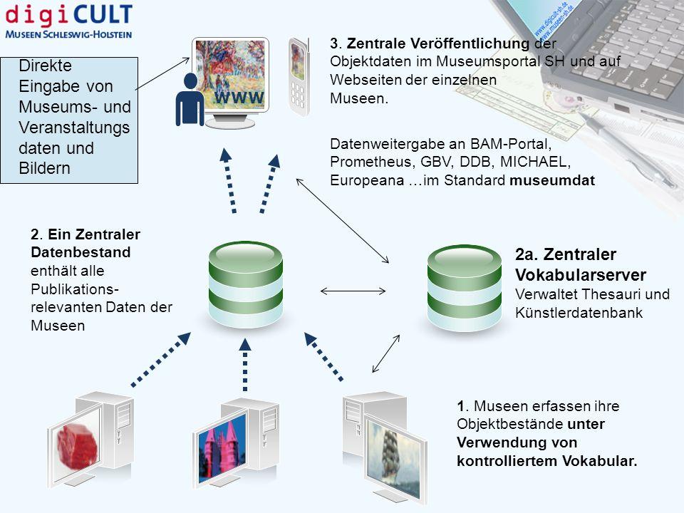 1. Museen erfassen ihre Objektbestände unter Verwendung von kontrolliertem Vokabular. 2. Ein Zentraler Datenbestand enthält alle Publikations- relevan