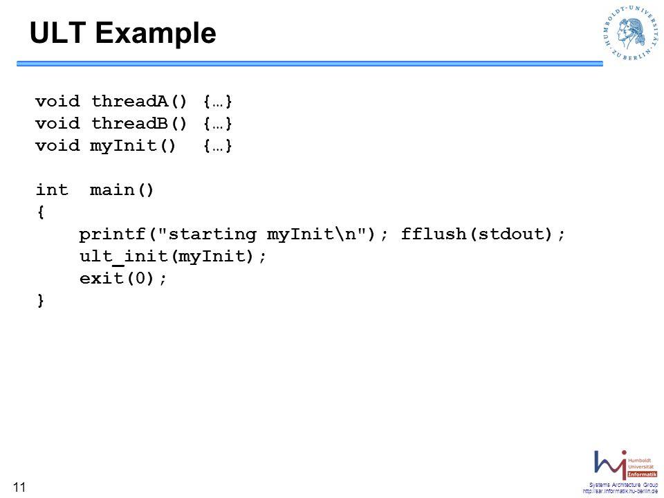 Systems Architecture Group http://sar.informatik.hu-berlin.de 11 ULT Example void threadA() {…} void threadB() {…} void myInit() {…} int main() { prin