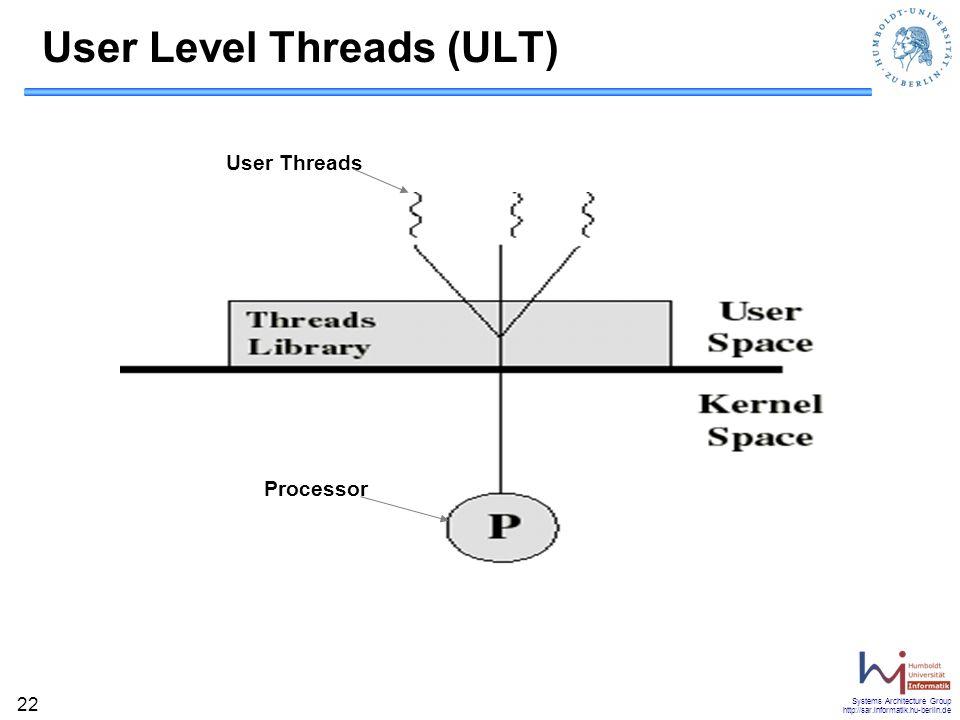 Systems Architecture Group http://sar.informatik.hu-berlin.de 22 User Level Threads (ULT) Processor User Threads