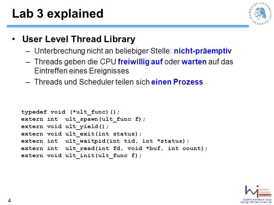 Systems Architecture Group http://sar.informatik.hu-berlin.de 5 Lab 3 explained /* type of function executed by thread */ typedef void (*ult_func)(); /* spawn a new thread, return its ID */ extern int ult_spawn(ult_func f); Erzeugen eines Threads: ult_spawn –Eintrittspunkt f mit Prototyp ult_func –Erzeugen der internen Strukturen: TCB, etc.