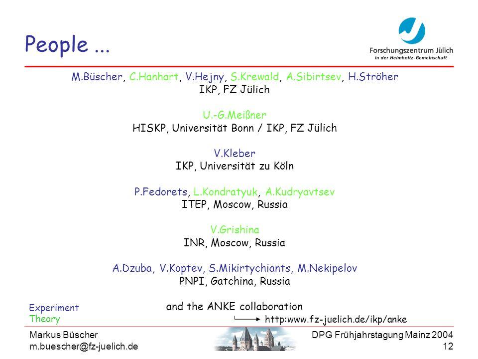 Markus Büscher m.buescher@fz-juelich.de DPG Frühjahrstagung Mainz 2004 12 People... M.Büscher, C.Hanhart, V.Hejny, S.Krewald, A.Sibirtsev, H.Ströher I