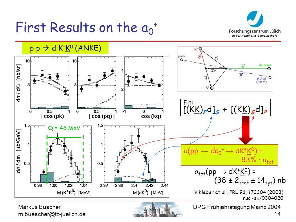 Markus Büscher m.buescher@fz-juelich.de DPG Frühjahrstagung Mainz 2004 14 First Results on the a 0 + V.Kleber et al., PRL 91, 172304 (2003) nucl-ex/03