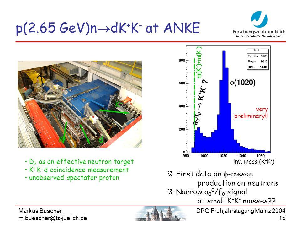Markus Büscher m.buescher@fz-juelich.de DPG Frühjahrstagung Mainz 2004 15 p(2.65 GeV)n dK + K - at ANKE D 2 as an effective neutron target K + K - d c