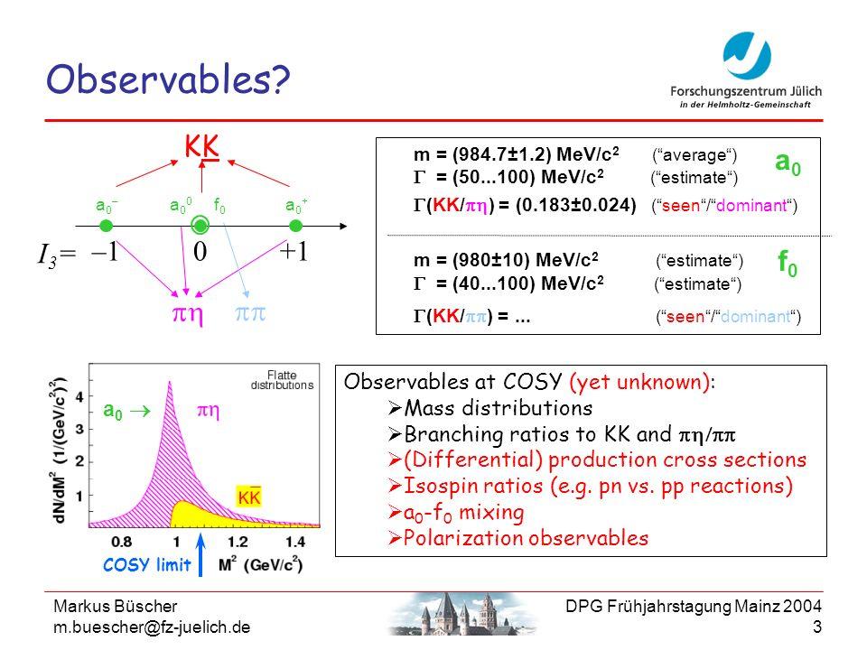 Markus Büscher m.buescher@fz-juelich.de DPG Frühjahrstagung Mainz 2004 14 First Results on the a 0 + V.Kleber et al., PRL 91, 172304 (2003) nucl-ex/0304020 Q = 46 MeVFit: [(K K ) P d] S + [(K K ) S d] P tot (pp dK + K 0 ) = (38 ± 2 stat ± 14 sys ) nb (pp da 0 + dK + K 0 ) = 83% · tot p p d K + K 0 (ANKE)