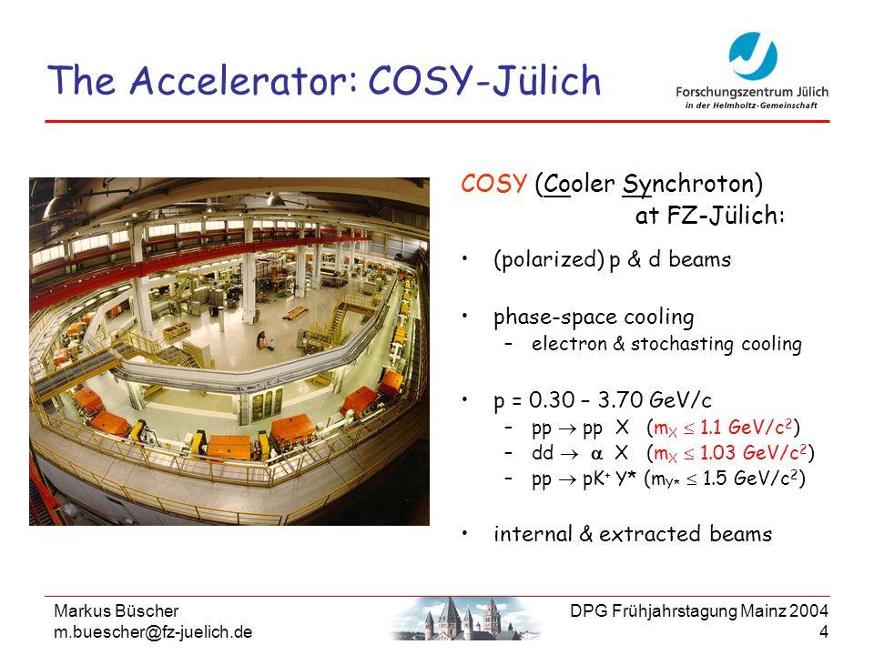 Markus Büscher m.buescher@fz-juelich.de DPG Frühjahrstagung Mainz 2004 4 The Accelerator: COSY-Jülich COSY (Cooler Synchroton) at FZ-Jülich: (polarize