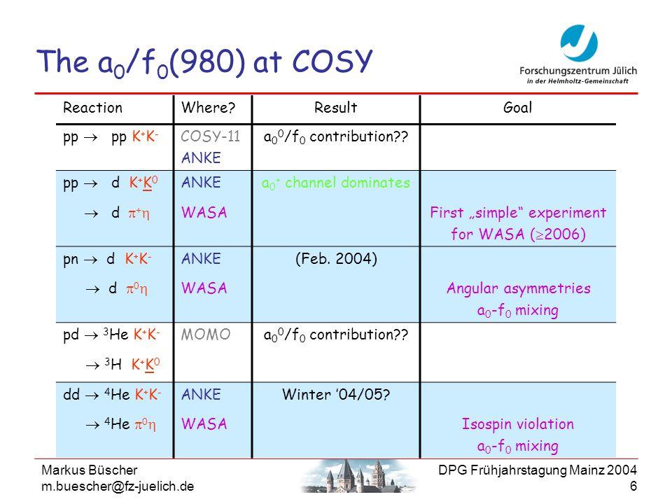 Markus Büscher m.buescher@fz-juelich.de DPG Frühjahrstagung Mainz 2004 6 The a 0 /f 0 (980) at COSY ReactionWhere?ResultGoal pp pp K + K - COSY-11 ANK
