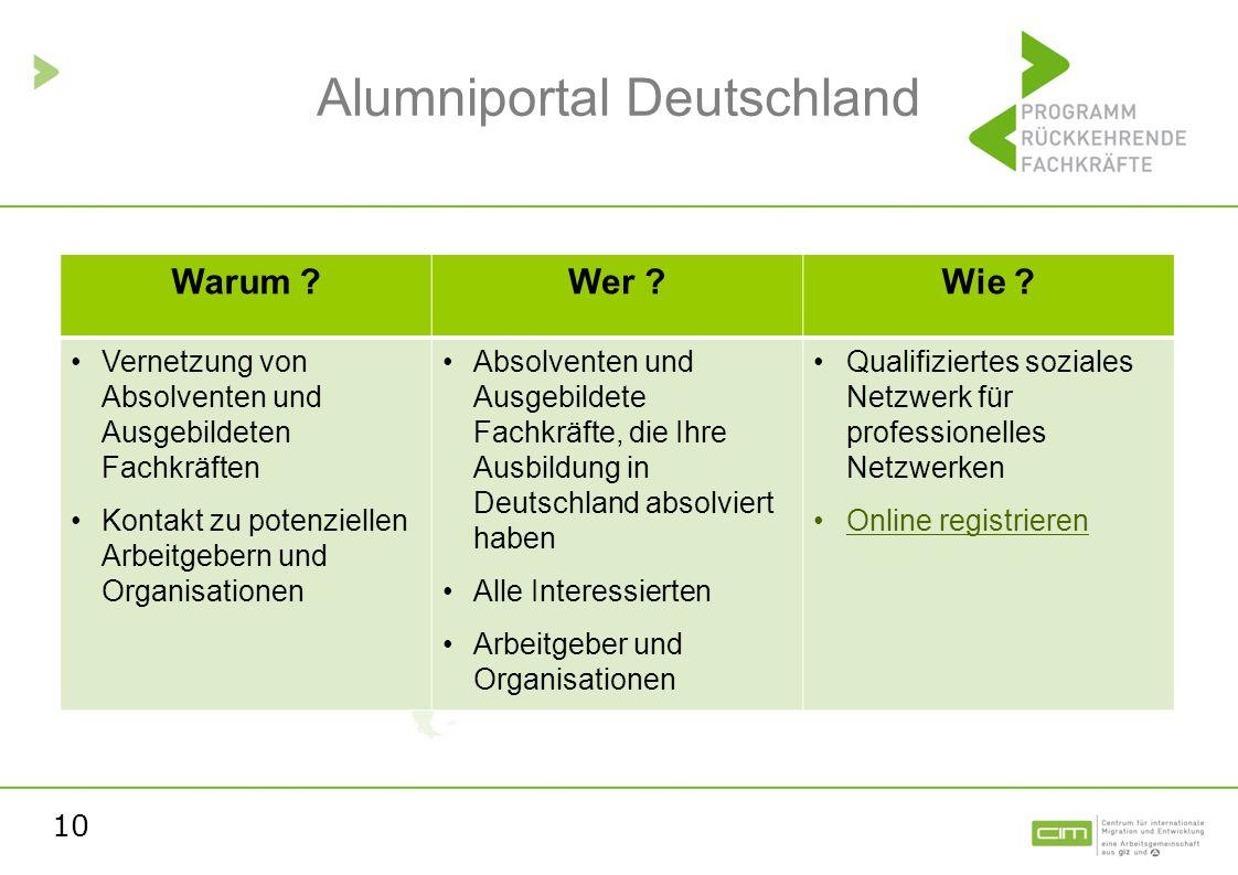 10 Alumniportal Deutschland Warum ?Wer ?Wie ? Vernetzung von Absolventen und Ausgebildeten Fachkräften Kontakt zu potenziellen Arbeitgebern und Organi
