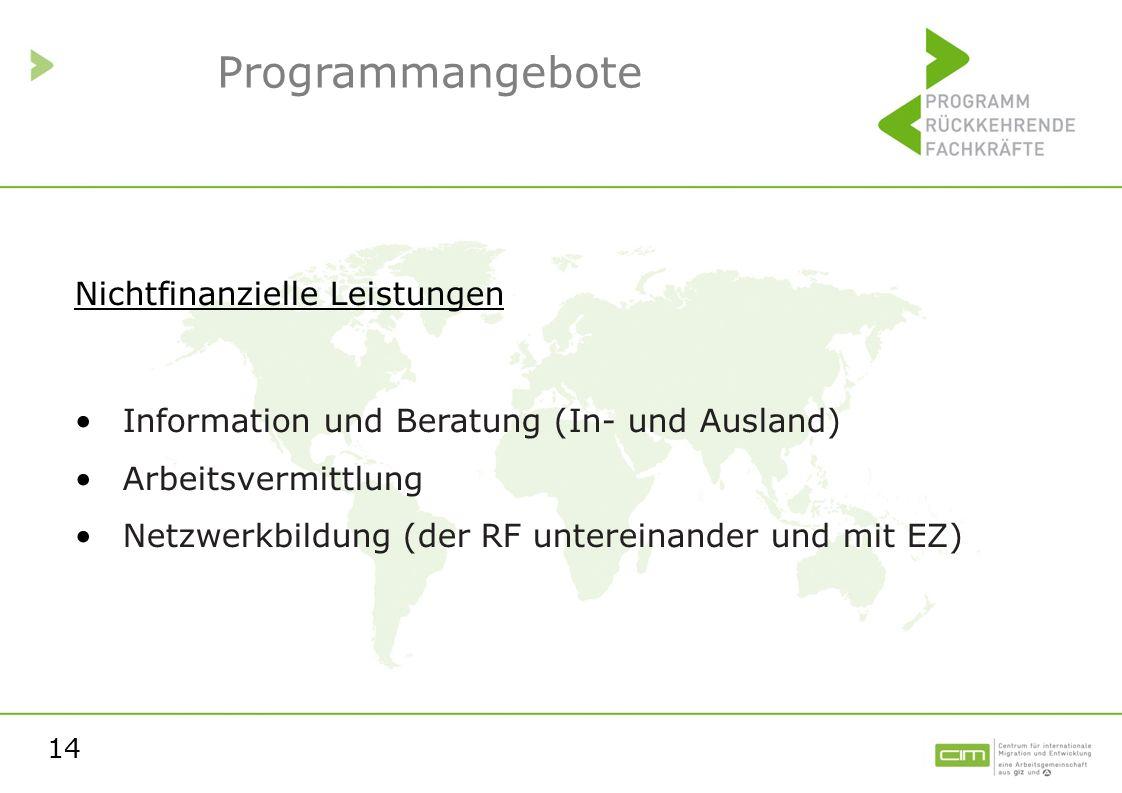 14 Programmangebote Nichtfinanzielle Leistungen Information und Beratung (In- und Ausland) Arbeitsvermittlung Netzwerkbildung (der RF untereinander un
