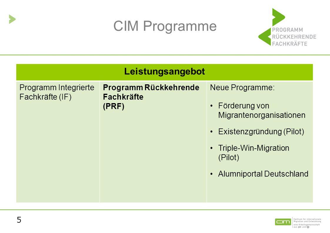 5 CIM Programme Leistungsangebot Programm Integrierte Fachkräfte (IF) Programm Rückkehrende Fachkräfte (PRF) Neue Programme: Förderung von Migrantenor
