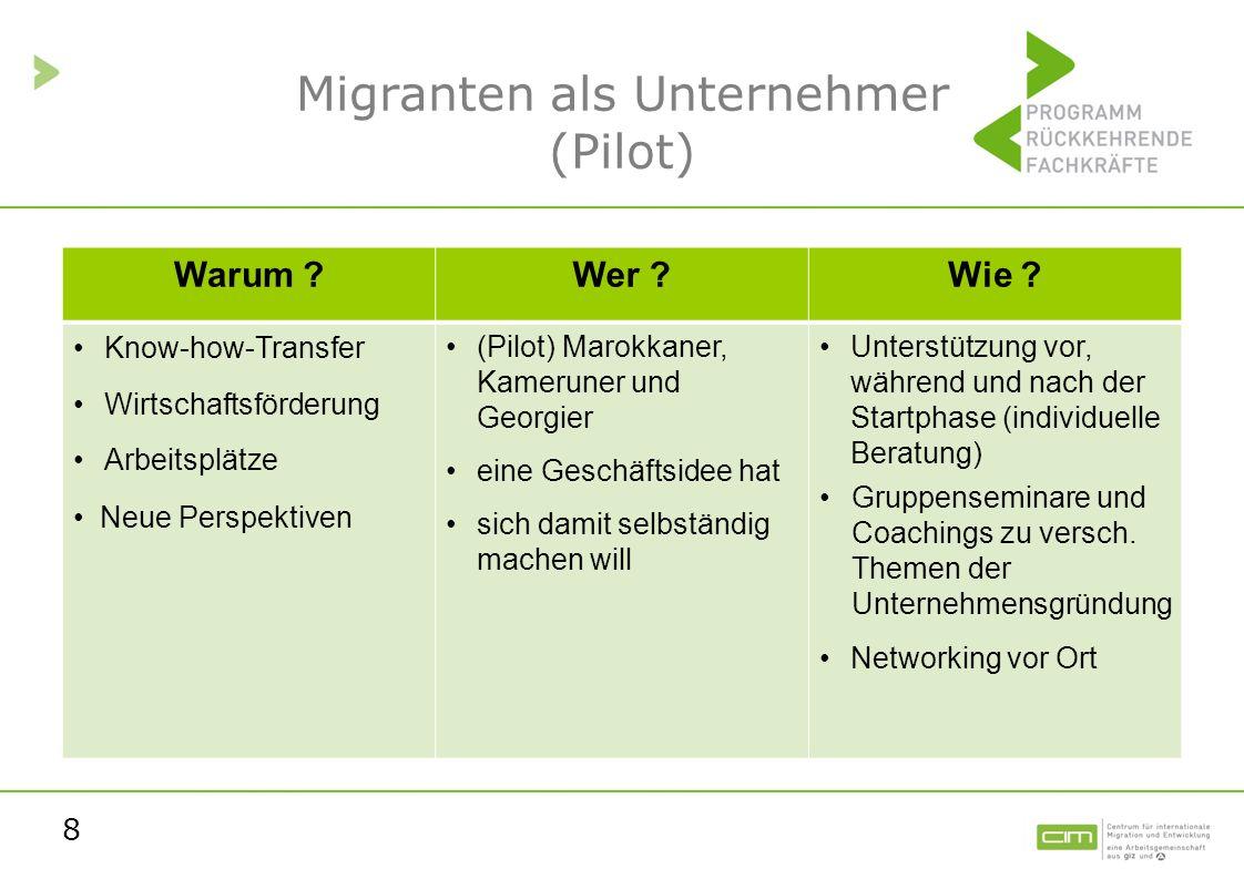 8 Migranten als Unternehmer (Pilot) Warum ?Wer ?Wie ? Know-how-Transfer Wirtschaftsförderung Arbeitsplätze Neue Perspektiven (Pilot) Marokkaner, Kamer