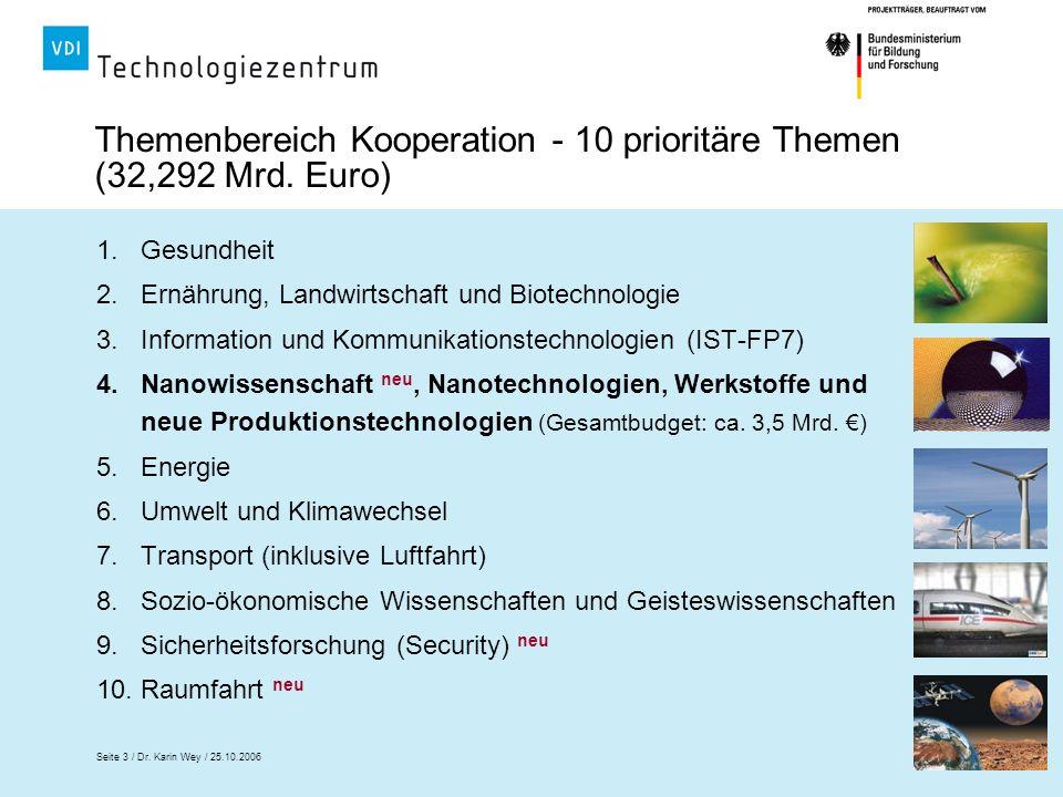 Seite 3 / Dr. Karin Wey / 25.10.2006 Themenbereich Kooperation - 10 prioritäre Themen (32,292 Mrd. Euro) 1.Gesundheit 2.Ernährung, Landwirtschaft und