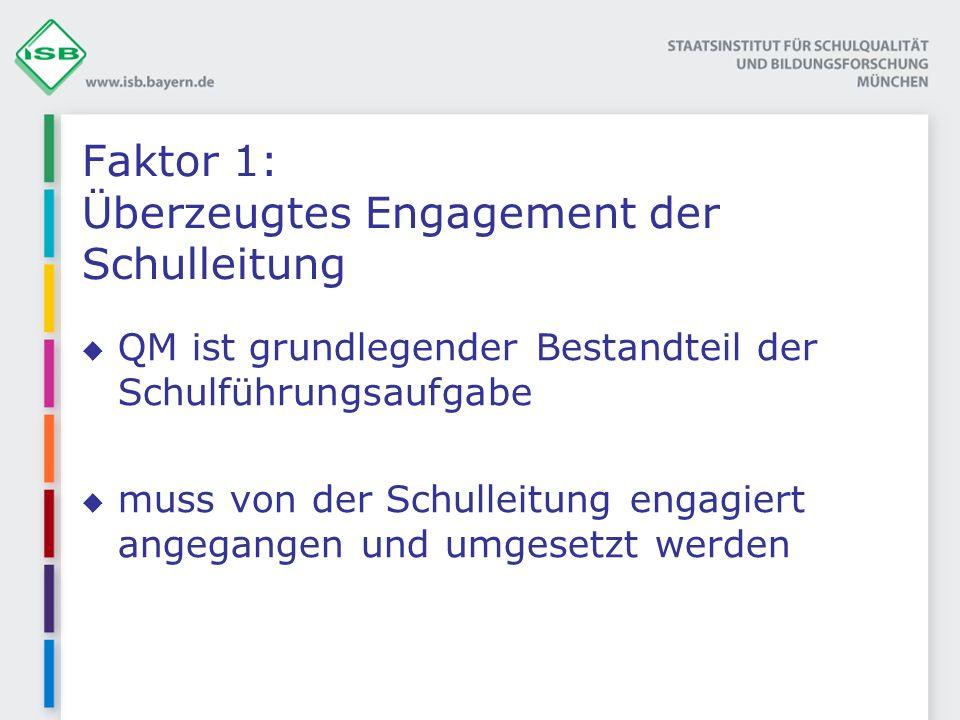 Faktor 2: partizipative Projektentwicklung QM muss von der Lehrerschaft mitgetragen werden wichtige Entscheidungen werden vom Kollegium getroffen