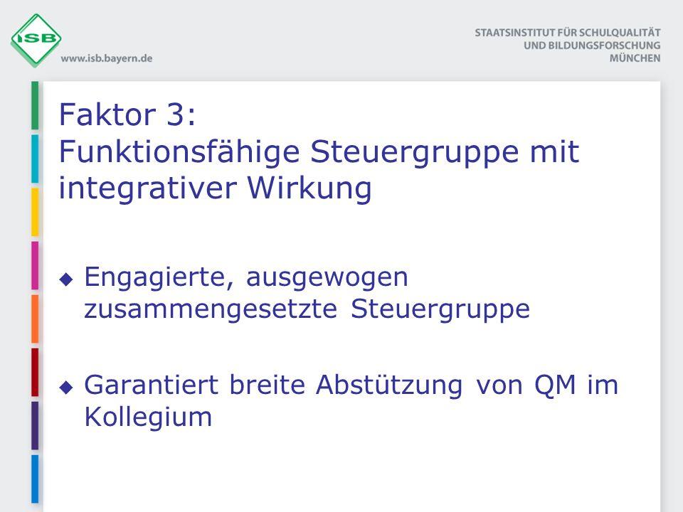 Faktor 3: Funktionsfähige Steuergruppe mit integrativer Wirkung Engagierte, ausgewogen zusammengesetzte Steuergruppe Garantiert breite Abstützung von QM im Kollegium