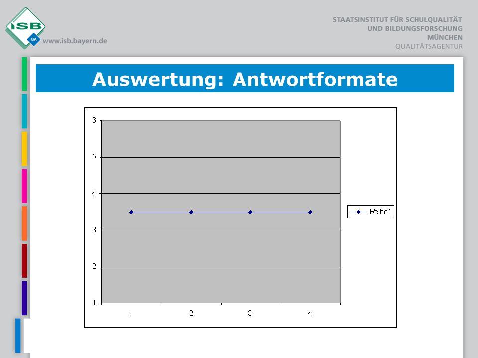 MW: 3.5SD: 1.31 Auswertung: Antwortformate